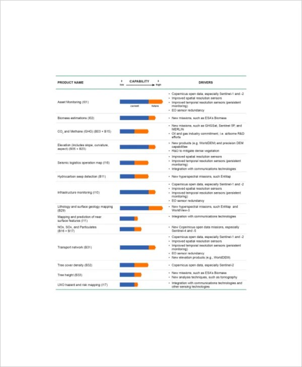 Market Analysis Template quantweb