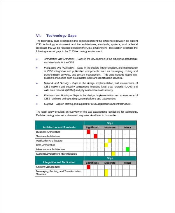 8+ Data Gap Analysis Templates - Free Sample, Example, Format Free - Management Analysis Sample