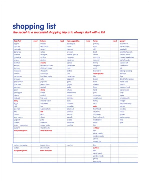 Shopping List - 14+ Free Word, PDF Documents Download Free - sample shopping list