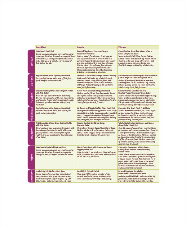 healthy menu planner - Nisatasj-plus