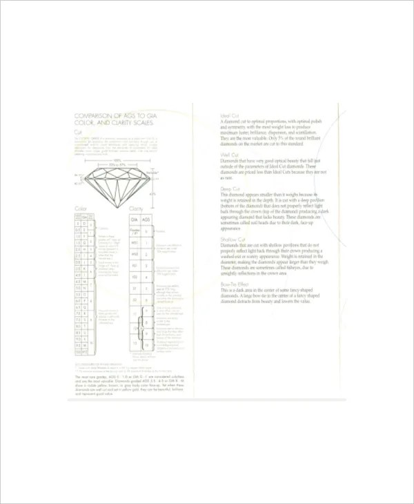 Diamond Color Scale And Clarity Chart Template - 4+ Free PDFdiamond