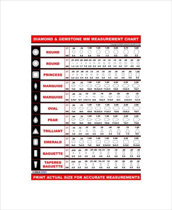 Awesome Grading Chart Template Crest - Resume Ideas - namanasa