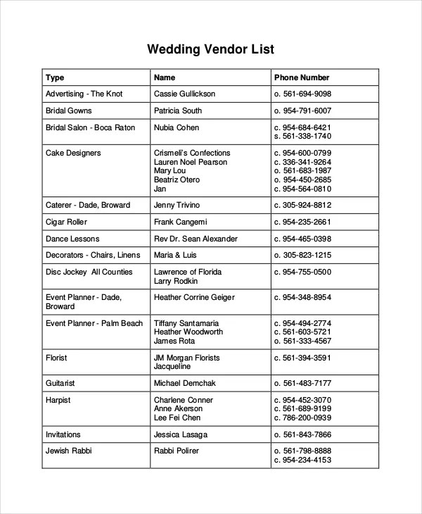 Vendor List Template - 7+ Free Word, PDF Document Downloads Free - vendor list template