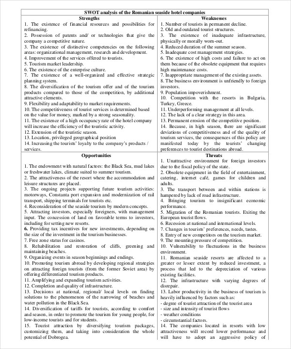 Swot analysis uk hotel Research paper Writing Service gmhomeworkcpkm