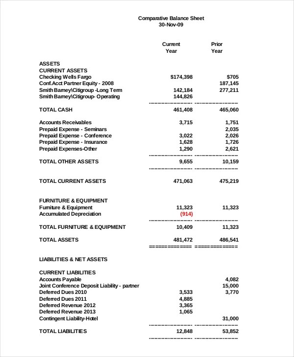 18+ Balance Sheet Examples - Download in Word, PDF Free  Premium - Balance Sheet Classified Format