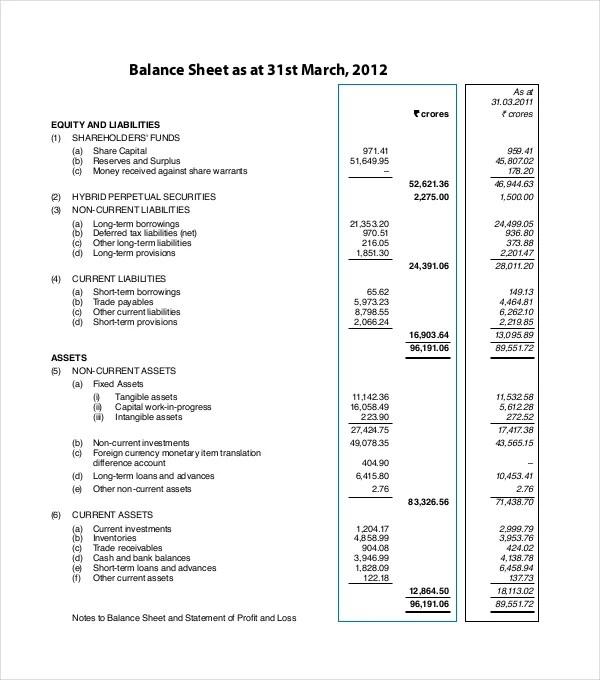 18+ Balance Sheet Examples - Download in Word, PDF Free  Premium