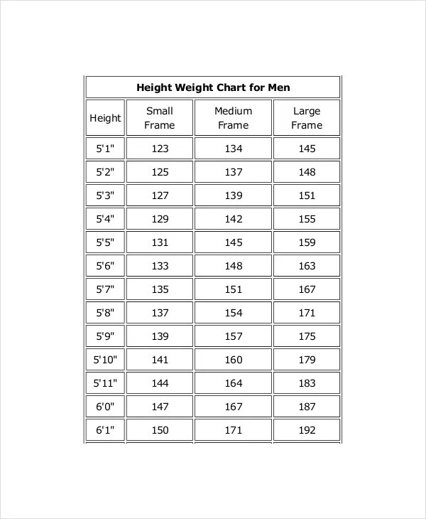 Height And Weight Chart Templates For Men - 7+ Free PDF Documents