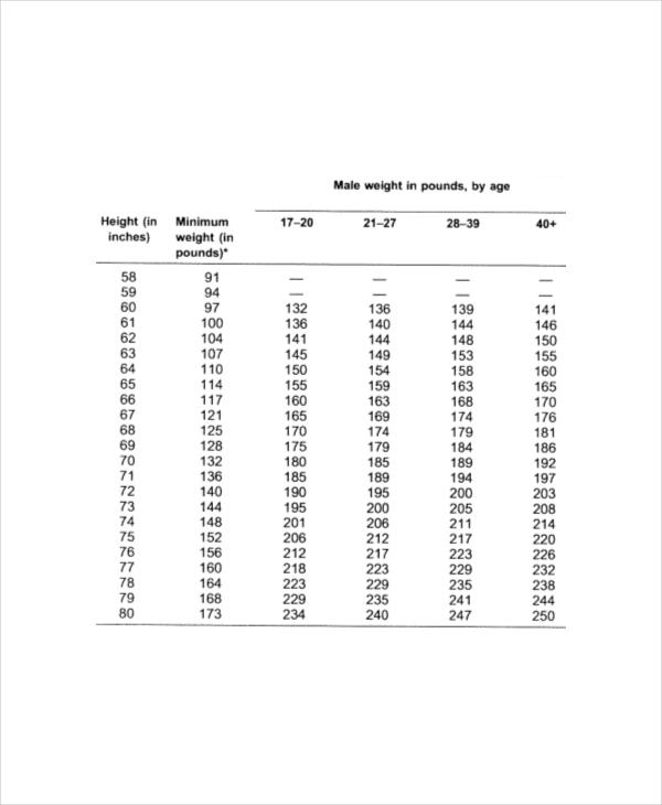 Sample Holdem Odds Chart Template Sample Tap Drill Chart - sample holdem odds chart template