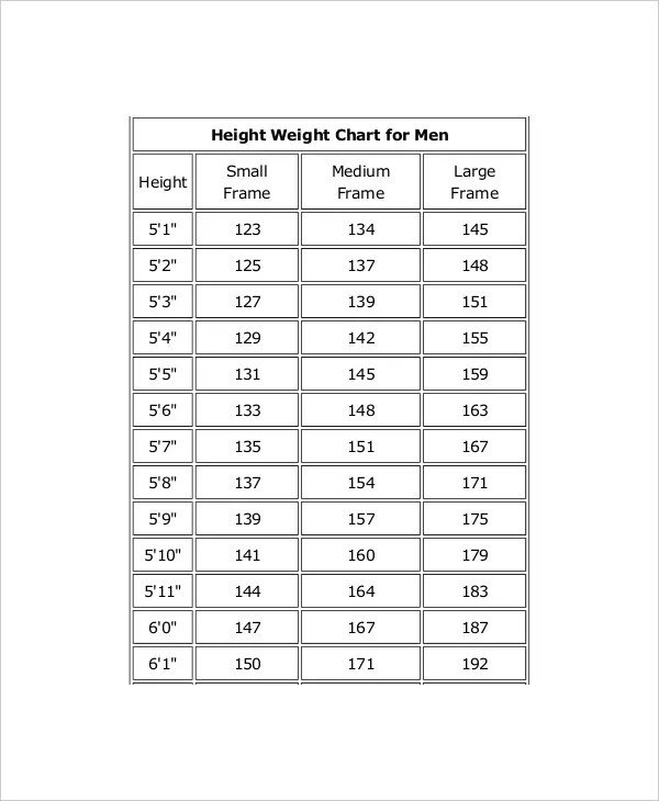 7+ Height And Weight Chart Templates For Men - Free Sample, Example