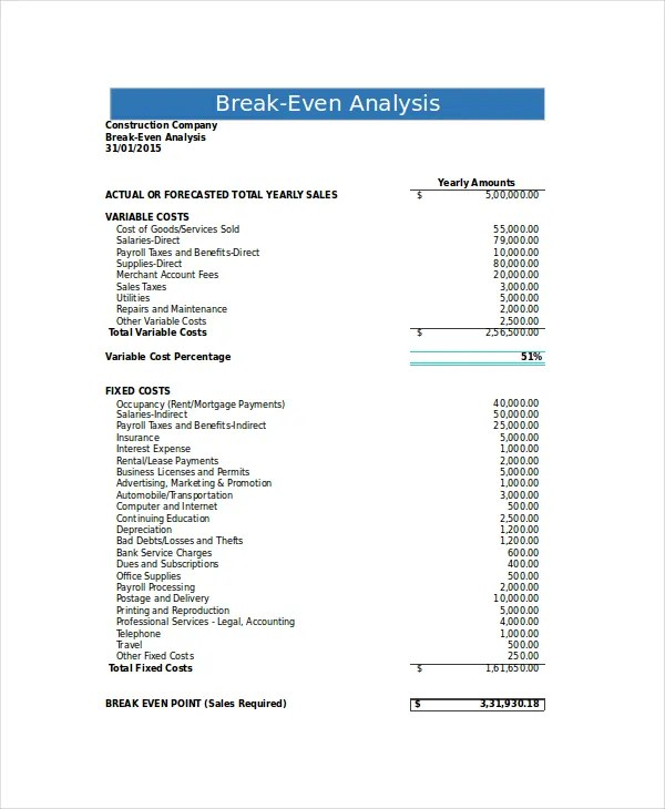 Break Even Analysis Blank Break Even Analysis Template Break Even - Breakeven Analysis