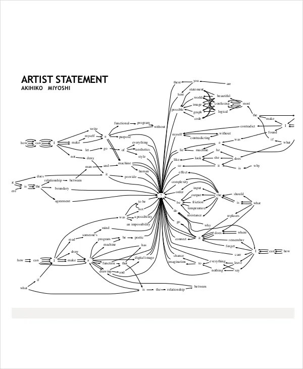 Artist Statement Template Orig The Artist Statement Why They Mostly