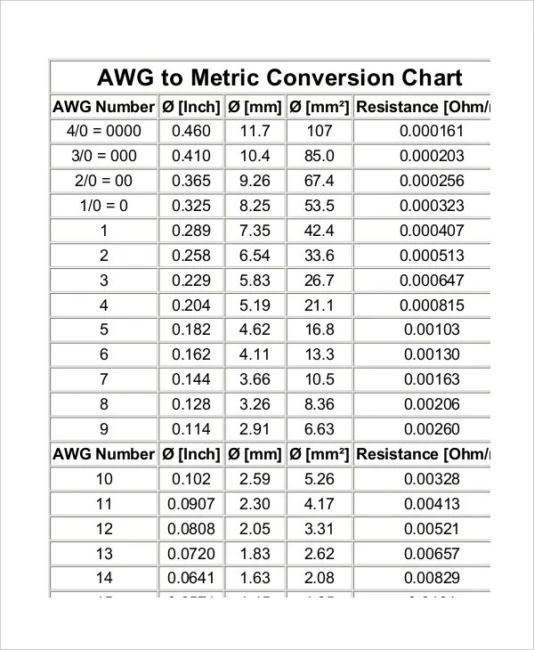 standard to metric conversion charts - Heartimpulsar