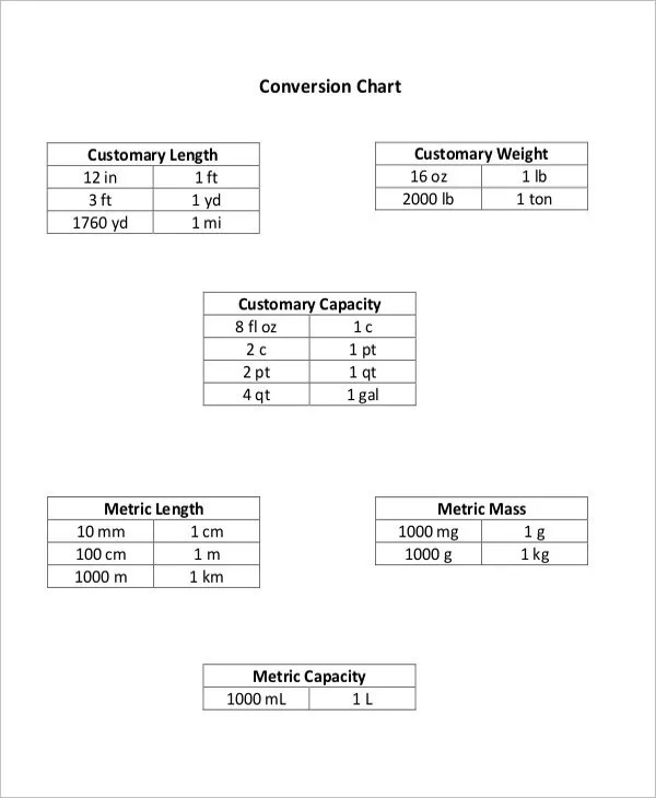 Metric Weight Conversion Chart - 7+ Free PDF Documents Download - kg to lbs chart template