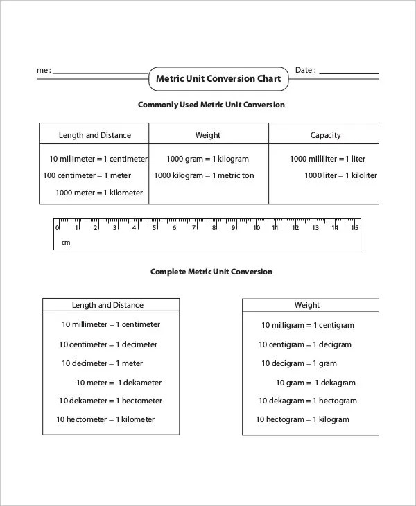 Metric Unit Conversion Chart Template - 6+ Free PDF Documents