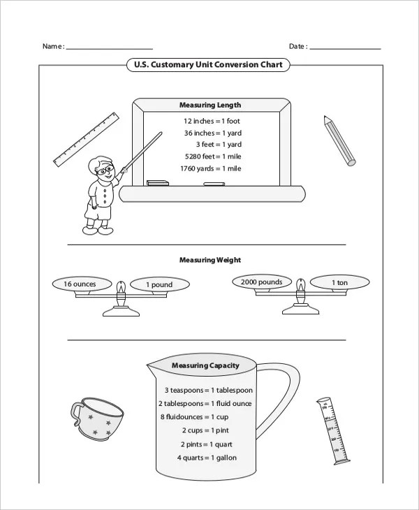 Metric Unit Conversion Chart Template - 6+ Free PDF Documents