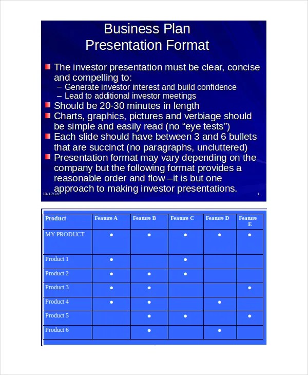 Business Presentation Template - 5 Free PPT Document Downloads