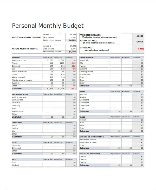 Excel Monthly Budget Template - 18+ Free Excel Document Downloads - sample monthly budget template