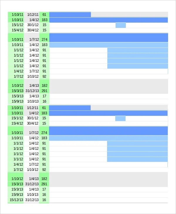 Gantt Chart - 10+ Free Word, Excel, PDF Documents Download Free