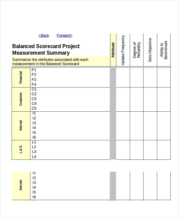 Excel Scorecard Template - 6+ Free Excel Documents Download Free