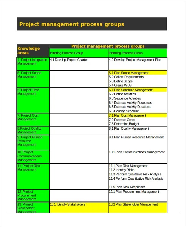 Excel Project Template - 11+ Free Excel Documents Download Free