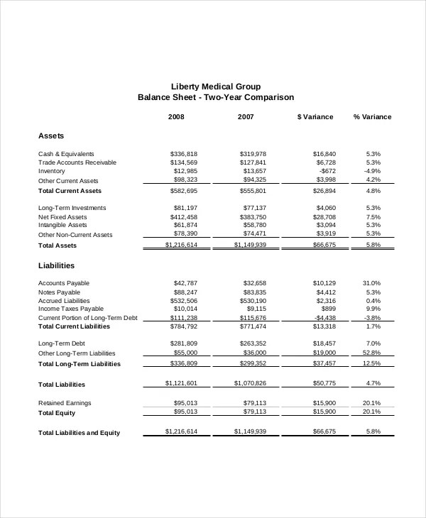 14+ Financial Statement Analysis - PSD, Google Docs, Apple Pages
