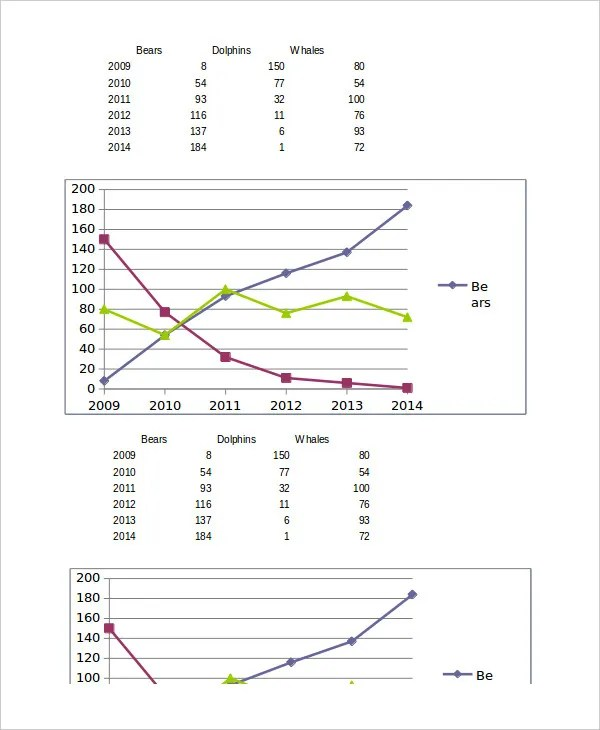 Excel Graphs Template - 4 Free Excel Documents Download Free