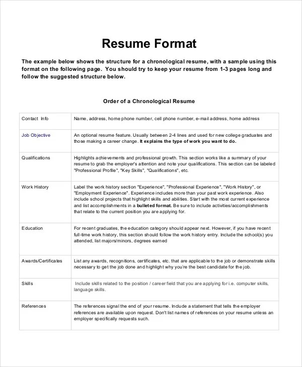work resume format - Selol-ink