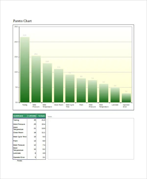 run chart template - Selol-ink