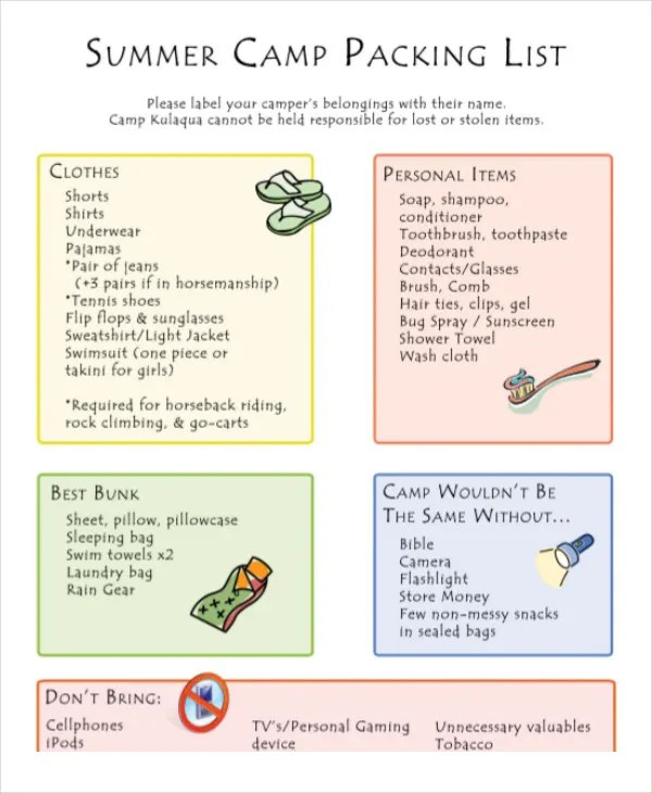 vacation packing checklist template - Jolivibramusic