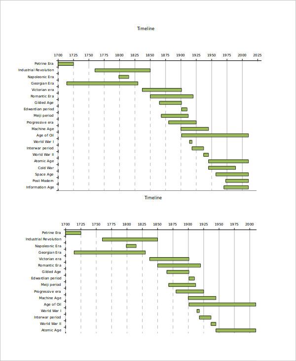timeline spreadsheet template
