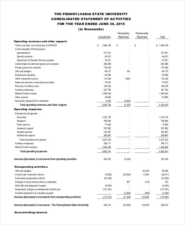 Financial Statement - 23+ Free Word, PDF Format Free  Premium