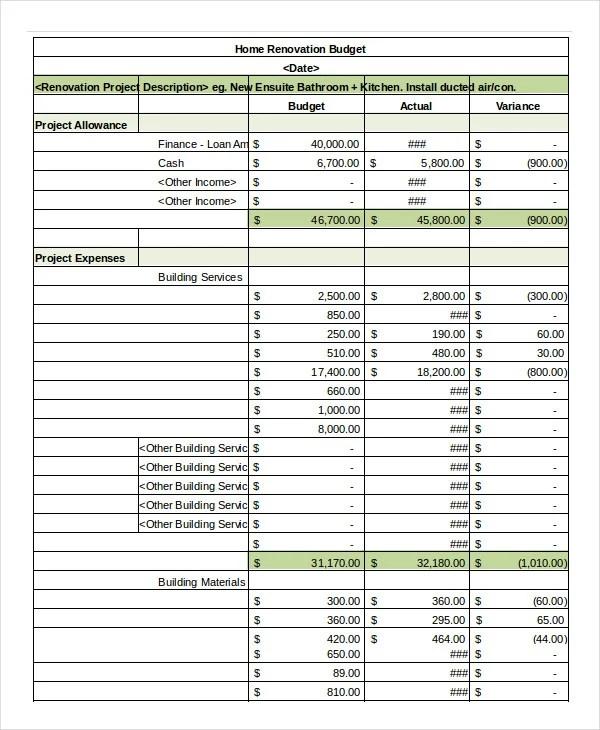 Budget Report Template todaysclix