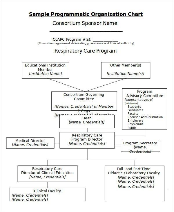 simple organizational chart templates