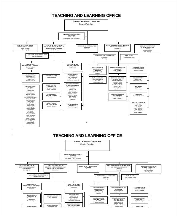 Ics Organizational Chart Ics Organization Assignment List X
