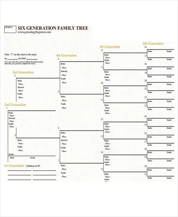 Top Result 60 Inspirational 11 Generation Family Tree Template Pic