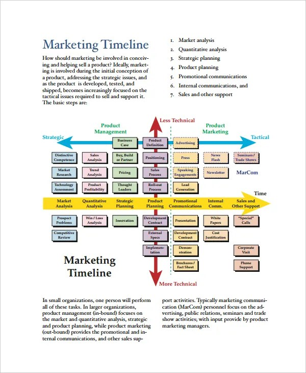 Advertising Timeline Template Free Facebook Timeline Template 19 - sample marketing timeline template