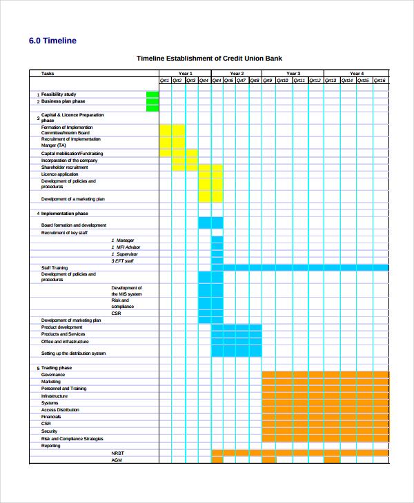 Sample Timelines Experimental Design And Blood Sample Collection - timeline sample