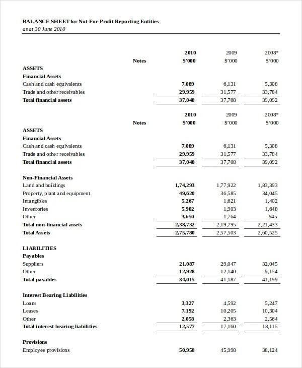 Nonprofit Balance Sheets lacienciadelpanico