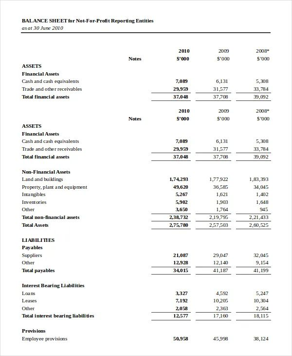 sample nonprofit balance sheet
