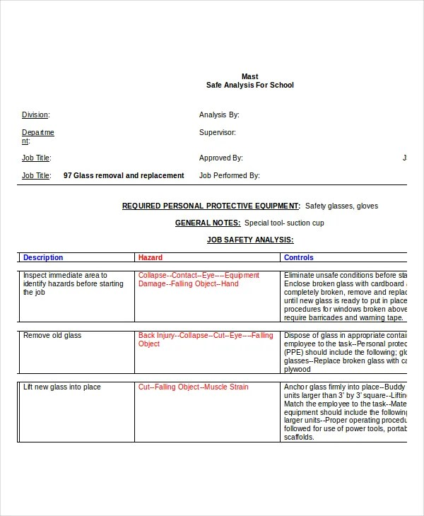 job safety analysis examples - Onwebioinnovate - job safety analysis form template