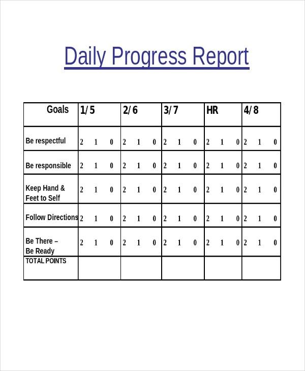 Progress Report Templates - 37+ Free Sample, Example, Format - progress reports templates