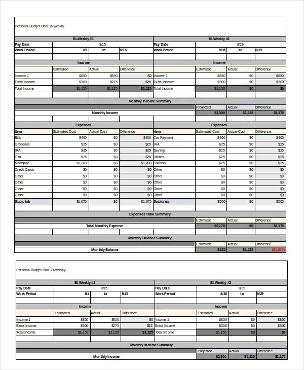 Printable Monthly Budget Template - 11+ Free Excel, PDF Documents - weekly personal budget template