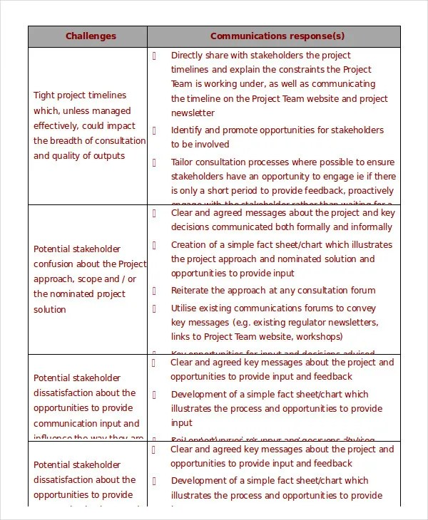 project management communication plan template pictures to saveenlarge