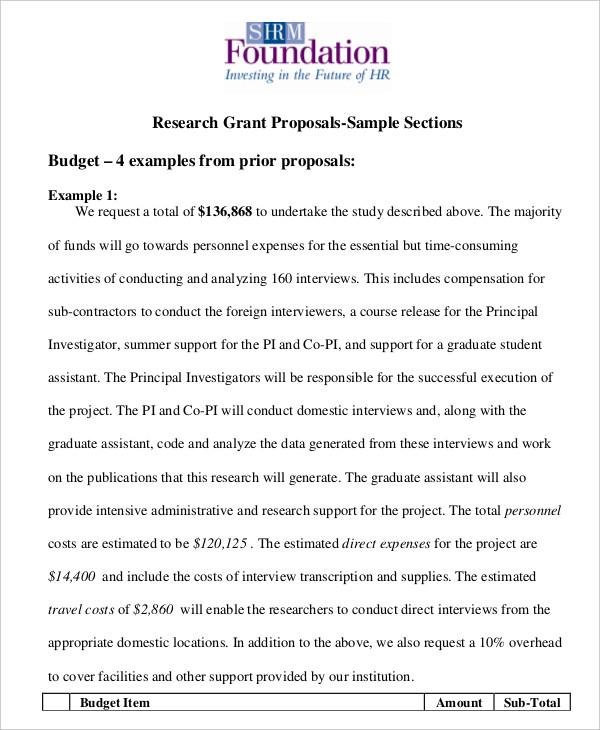 Sample Grant Proposal Western Carolina University Grant Proposal Template 10 Free Word Pdf Documents