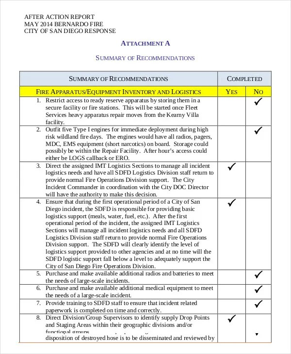 After Action Report Template - 9+ Free Word, PDF Documents Download