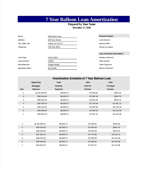 Free Amortization Schedule - Free PDF, Excel Documents Download