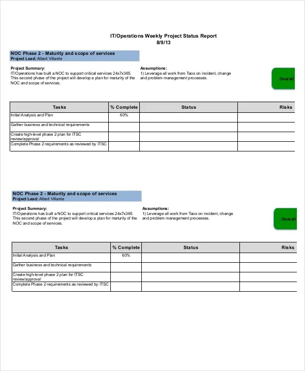 Project Status Report Template - 12+ Free Word, PDF Documents - project status sheet