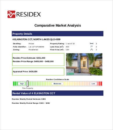 Market Analysis Sample 5; 8 Sample Marketing Plan 7+ Industry - competitive market analysis