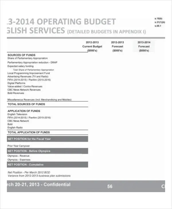 Operating Budget Template - 8+ Free PDF Documents Download Free - operating budget template