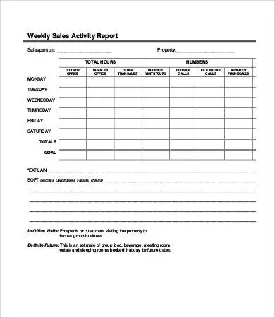 weekly sales activity report template - Maggilocustdesign - weekly activity report template